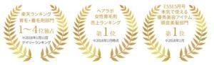 ベルタ育毛剤・受賞履歴