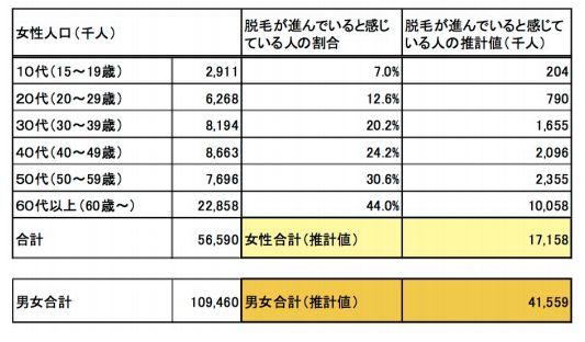 2013年。リーブ21・データ
